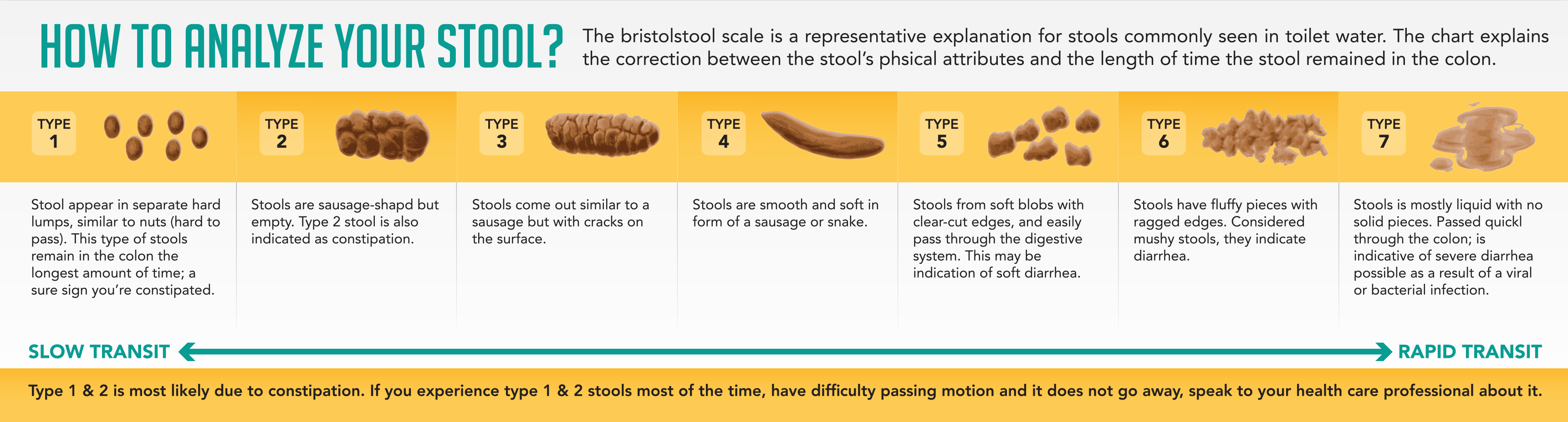 Constipation-scale
