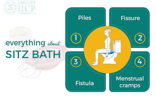 how-to-take-sitz-bath-and-uses